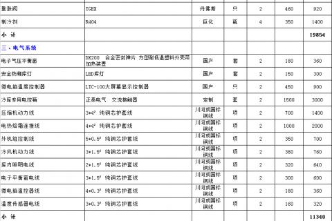 重庆小型保鲜库安装价格表,重庆30立方米低温冷冻库造价清单